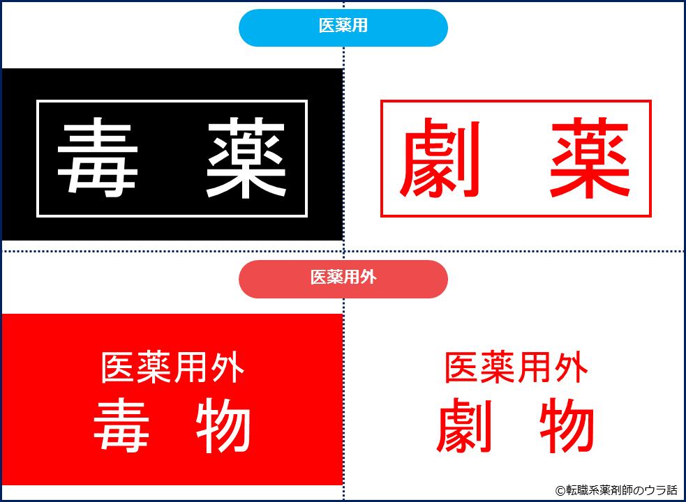 ~毒物・劇物について~ - nihs.go.jp