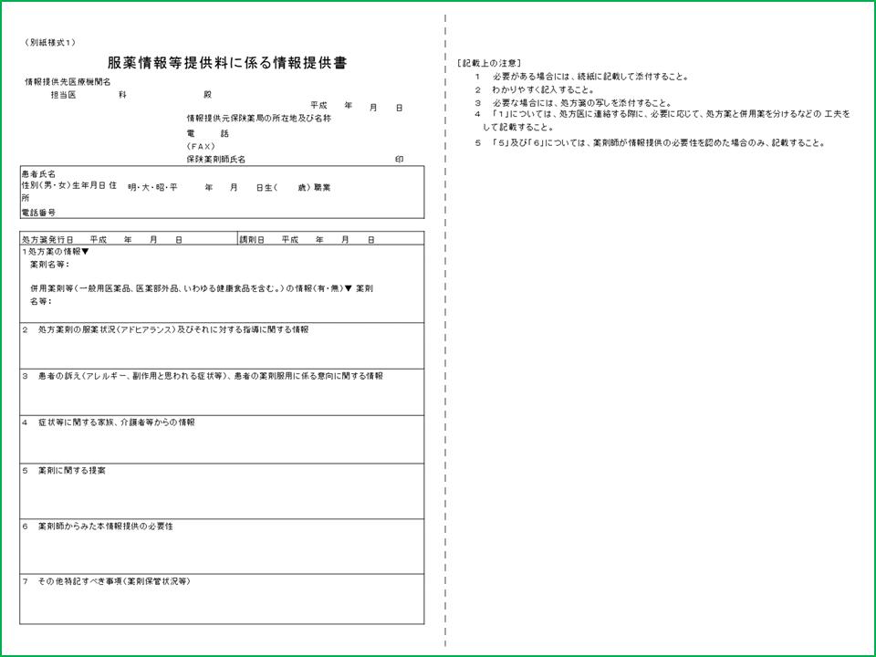 服薬情報等提供料_医師への連絡フォーマット